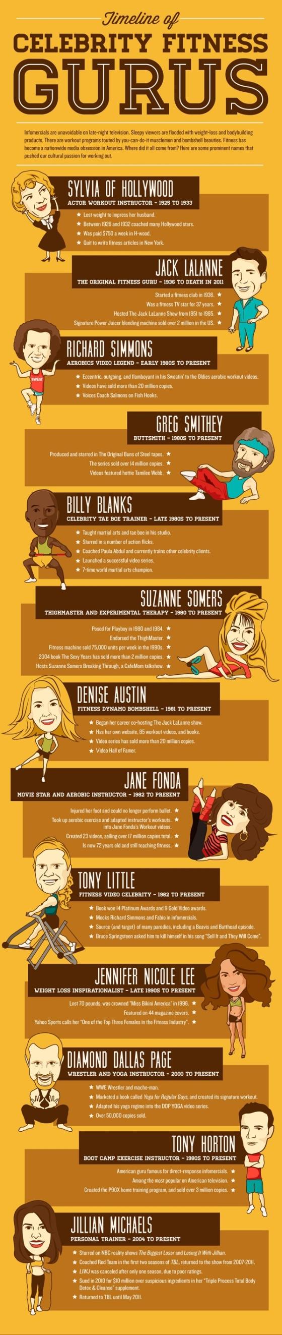 fitness-celebrities