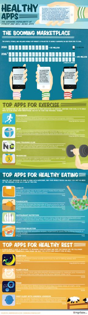 Healthy Living? There's an App for that.