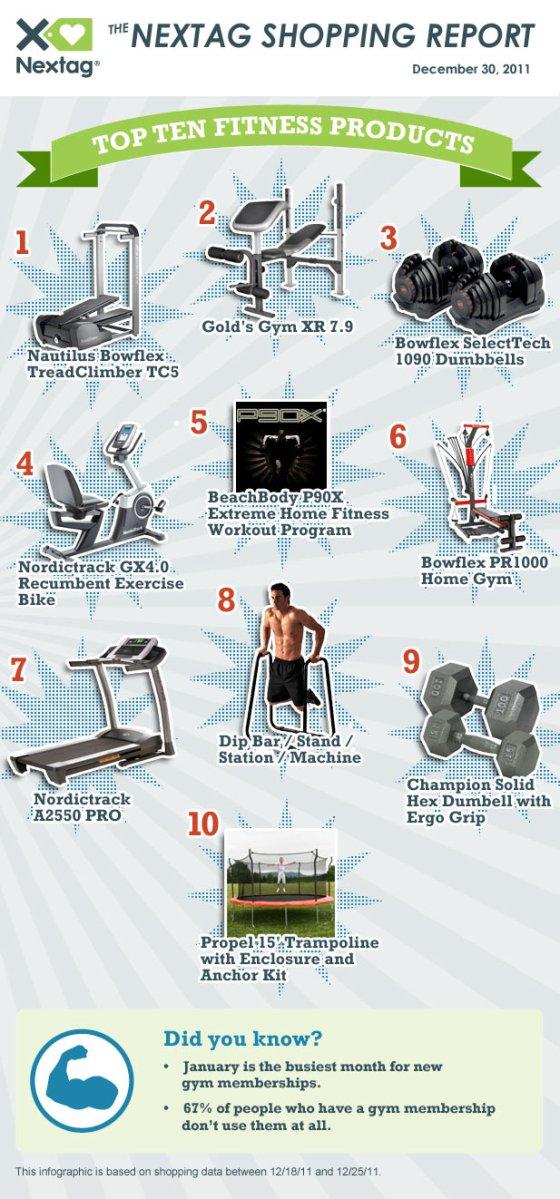 shoppingreport_section4-fitness