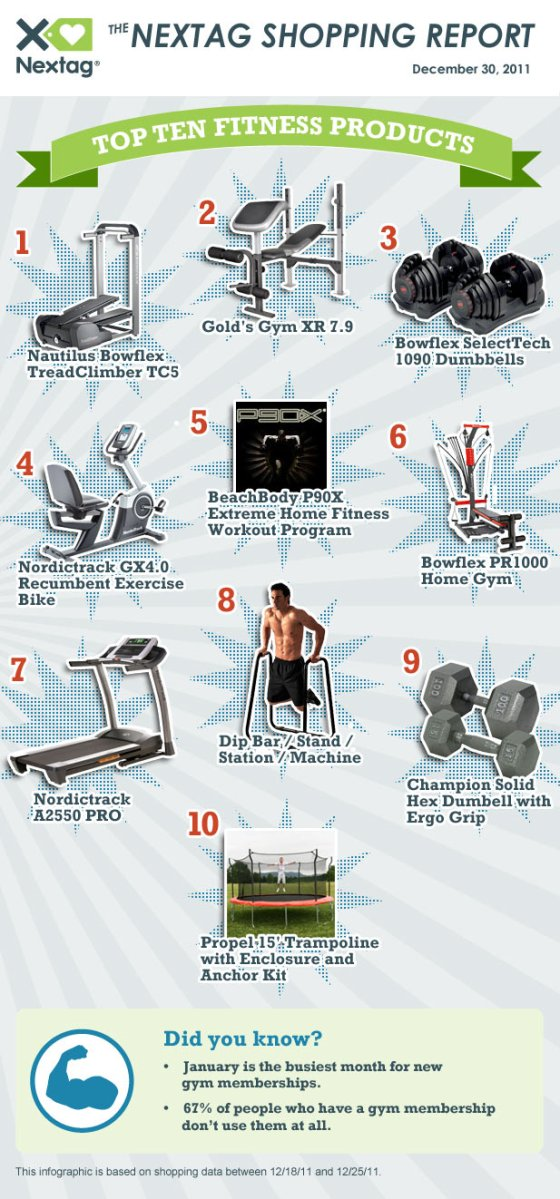 shoppingreport_section4-fitness