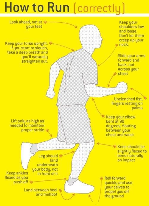 Get Out and Run … But Do It Right!