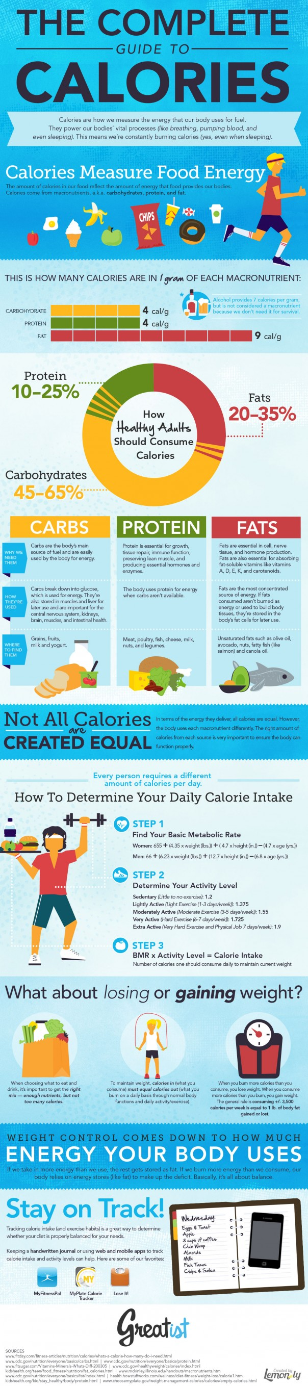 The-Complete-Guide-to-Calories-e1348595382955