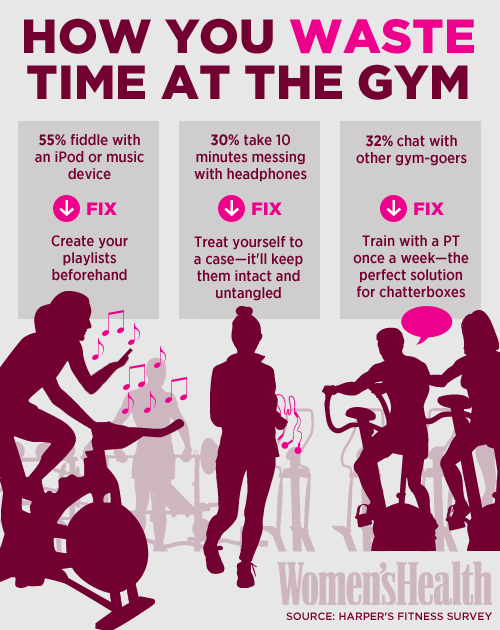 Stop Wasting Time during Your Workout!